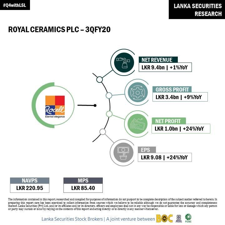 ROYAL CERAMICS PLC (RCL.N0000) - Page 12 34b13c10