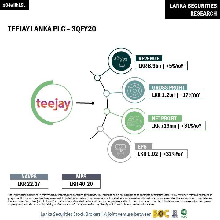 TEEJAY LANKA PLC (TJL.N0000) - Page 6 4135ad10