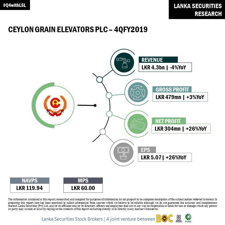 CEYLON GRAIN ELEVATORS PLC (GRAN.N0000) - Page 3 6af36e10