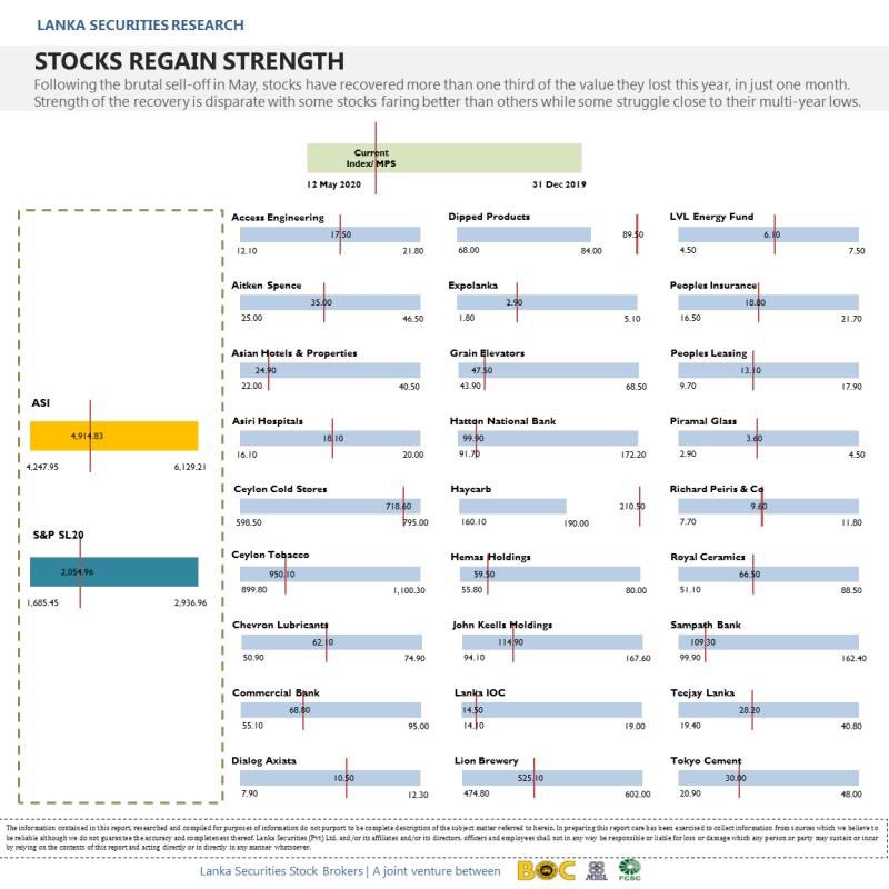 Topics tagged under stocks on FINANCIAL CHRONICLE™ 78b2aa10