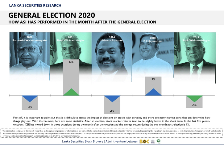 MARKET will heat up in real after the election 9ef44a10