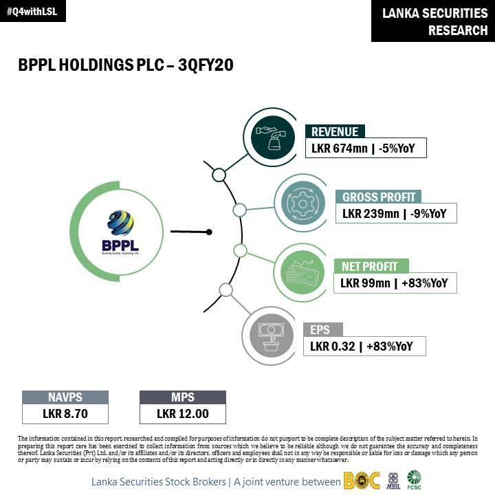 B P P L HOLDINGS PLC (BPPL.N0000) - Page 6 Baa0ea10