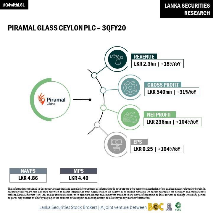PIRAMAL GLASS CEYLON PLC (GLAS.N0000) - Page 6 Cfb8aa10