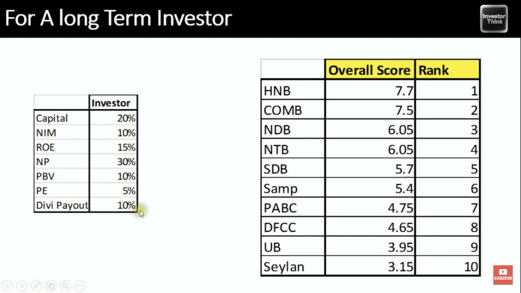 Banking Sector Analysis Ef560610