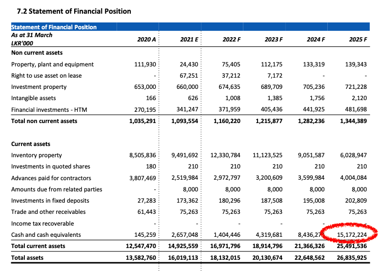 Prime Residencies IPO. Over Priced? - Page 3 Screen34