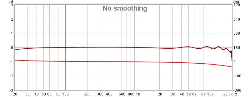 Conectar REW (ordenador) al amplificador para dar ruido rosa Grafic10