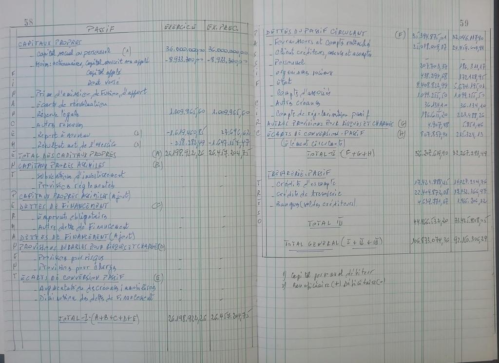 Voila comment remplir le livre journal et inventaire  100211