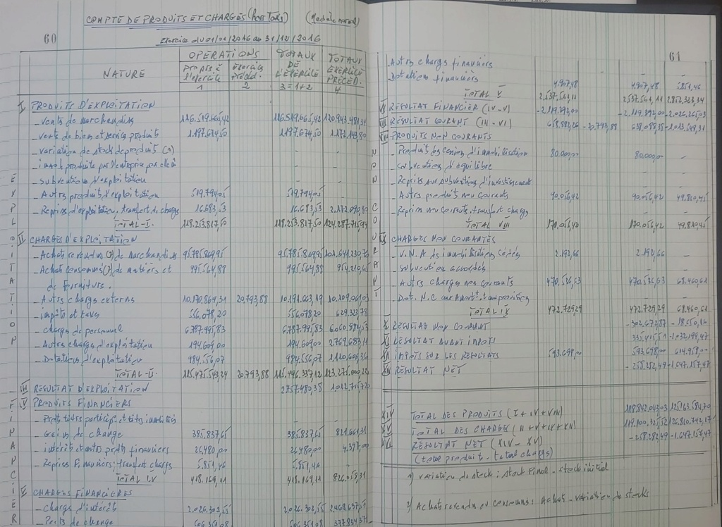 Voila comment remplir le livre journal et inventaire  100311