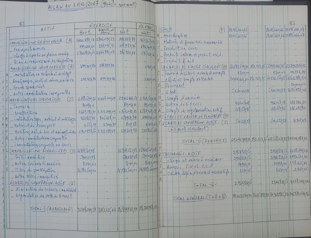 Voila comment remplir le livre journal et inventaire  100411