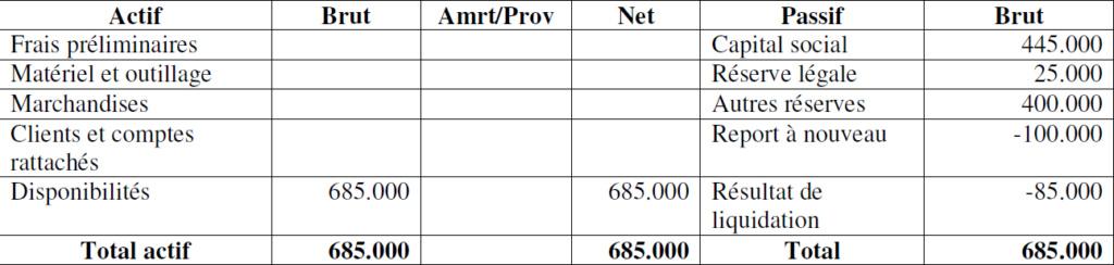Modèle de bilan de liquidation B410