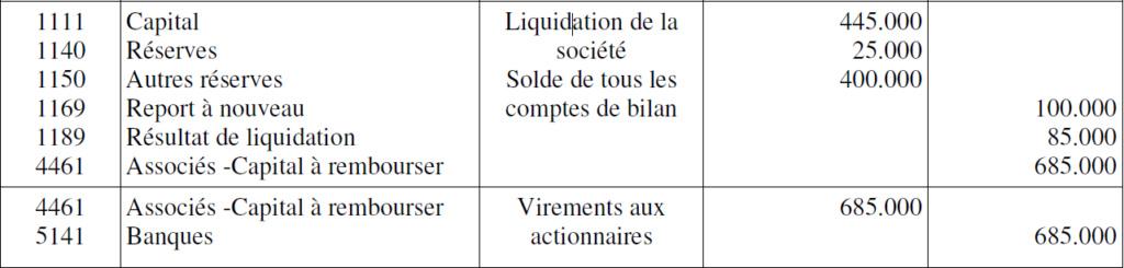Modèle de bilan de liquidation B510