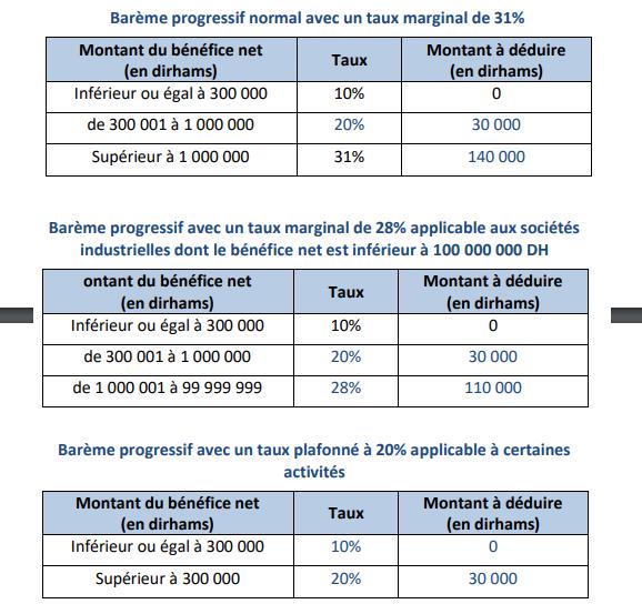 Barème IS 2020 Avec exemple de calcul Bareme10