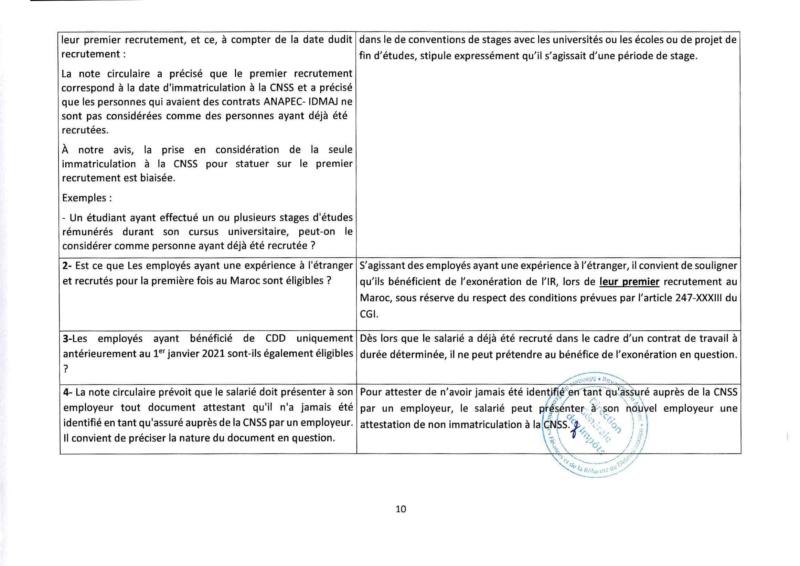 Réponses aux questions soulevées par les membres de la CGEM et la commission fiscalité et douane Rzopon19