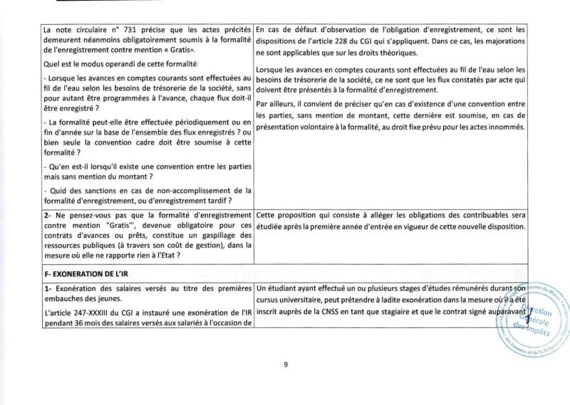 Réponses aux questions soulevées par les membres de la CGEM et la commission fiscalité et douane Rzopon21