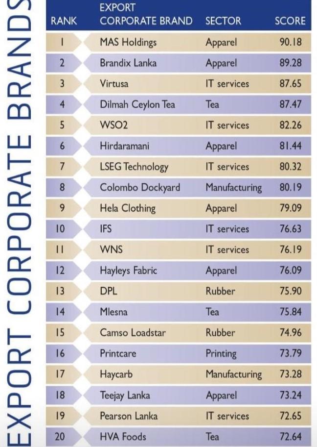 HVA lowest 1.60 - Highest 75.00 Whatsa11