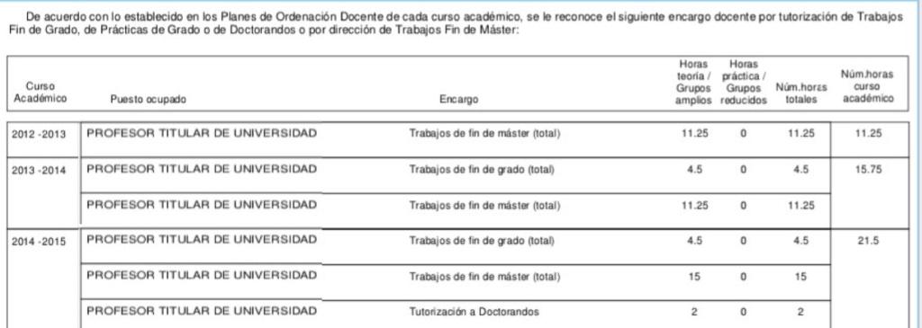 Certificados de docencia: que cuenta y que no en las horas de docencia. Screen12