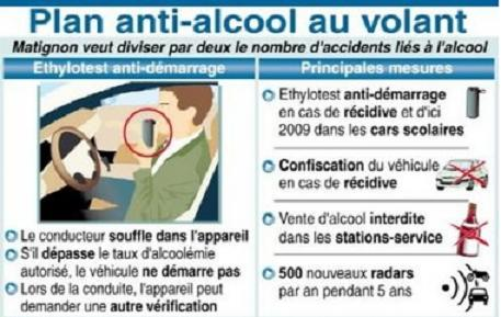 SECURITE ROUTIERE (ALCOOL) 36107311