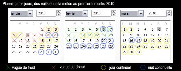 [Archives] évènements Planni10