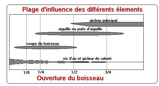 Odeur d'essence - Page 2 Index10