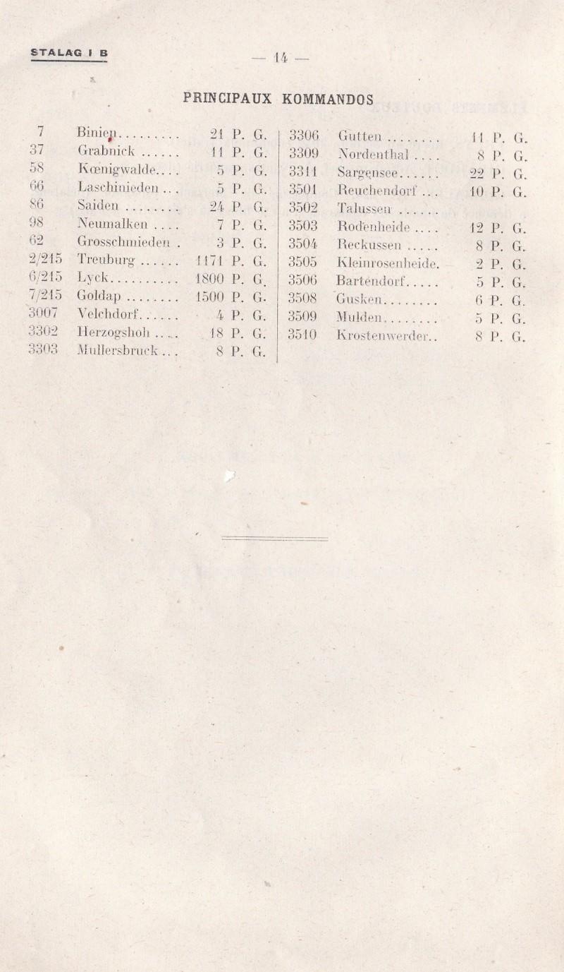Camps de Prisonniers de Guerre (doc 5è Bureau) Img_0131