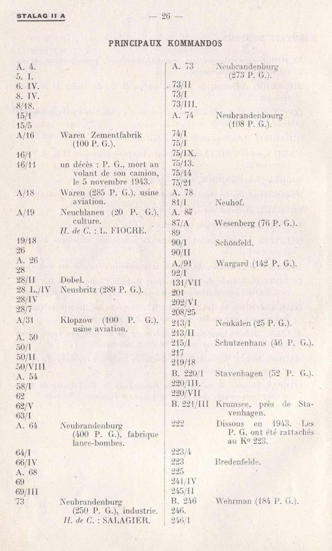 Camps de Prisonniers de Guerre (doc 5è Bureau) Img_0141