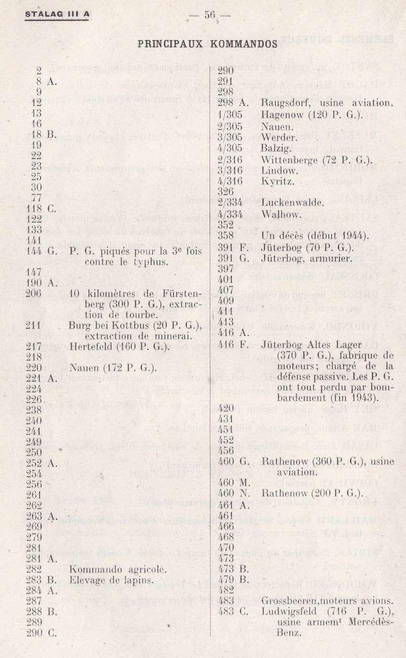 Camps de Prisonniers de Guerre (doc 5è Bureau) Img_0165
