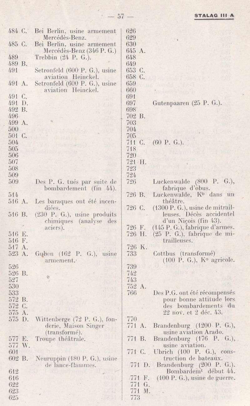 Camps de Prisonniers de Guerre (doc 5è Bureau) Img_0166
