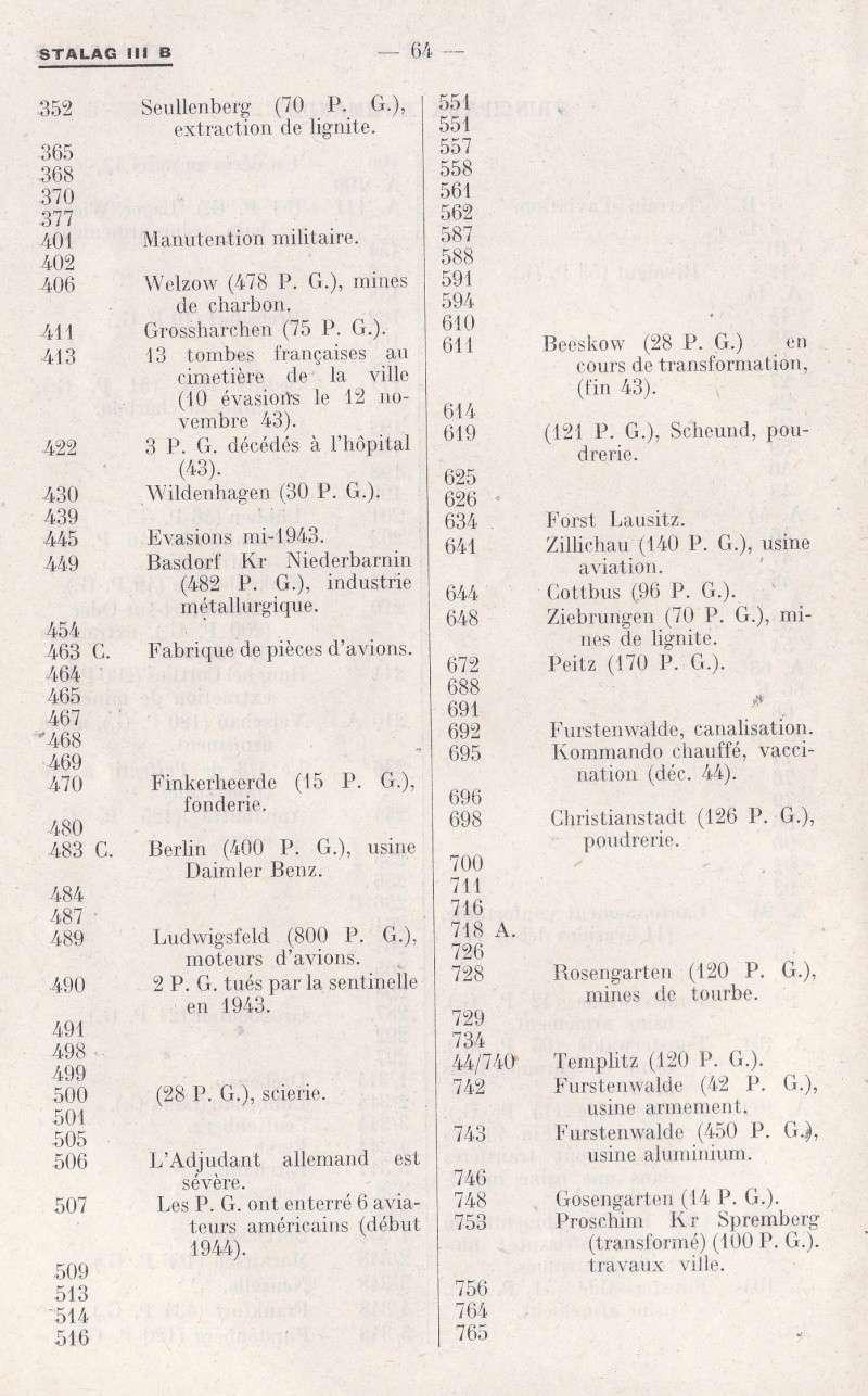 Camps de Prisonniers de Guerre (doc 5è Bureau) Img_0172