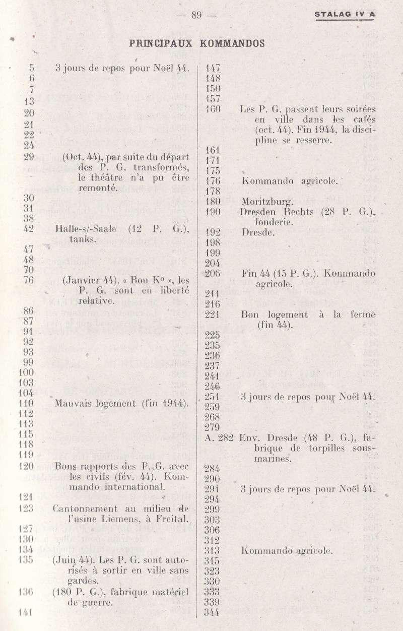 Camps de Prisonniers de Guerre (doc 5è Bureau) Img_0191