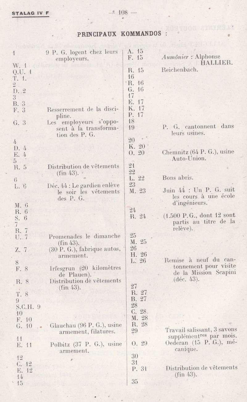 Camps de Prisonniers de Guerre (doc 5è Bureau) Img_0208