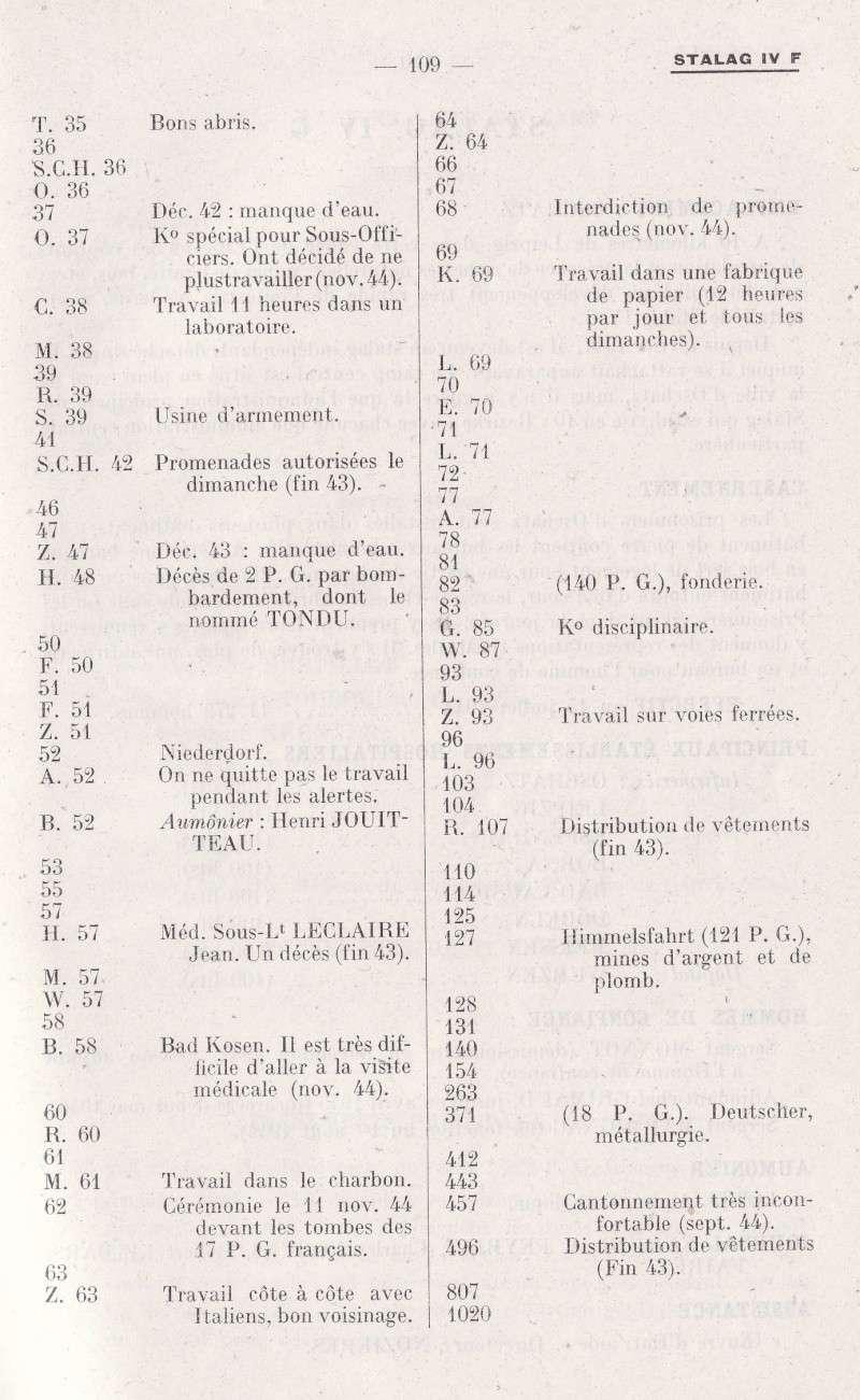 Camps de Prisonniers de Guerre (doc 5è Bureau) Img_0211