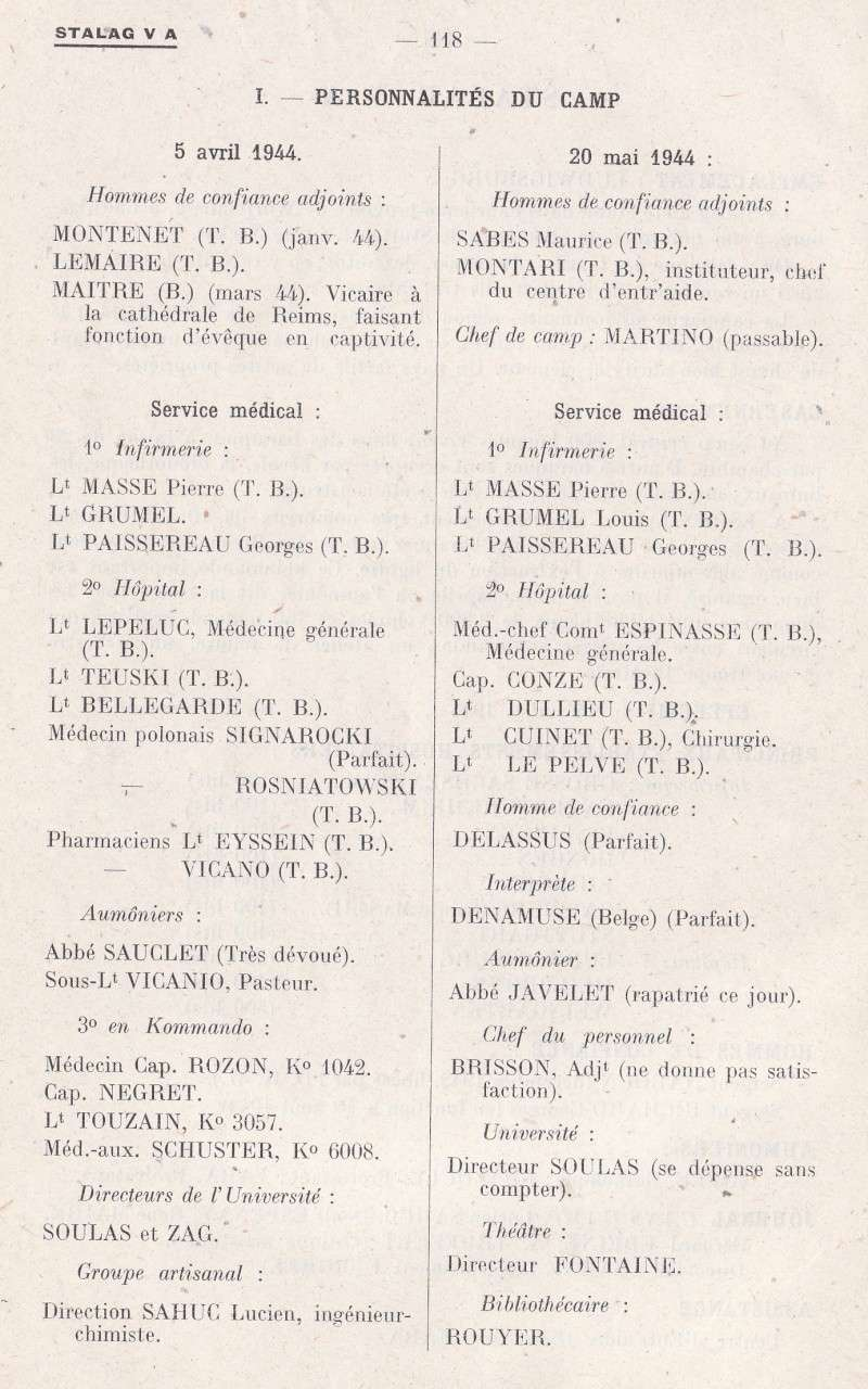 Camps de Prisonniers de Guerre (doc 5è Bureau) Img_0222