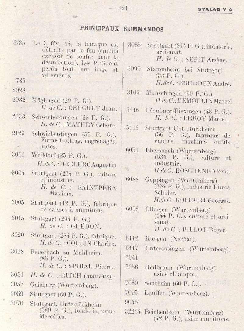 Camps de Prisonniers de Guerre (doc 5è Bureau) Img_0224