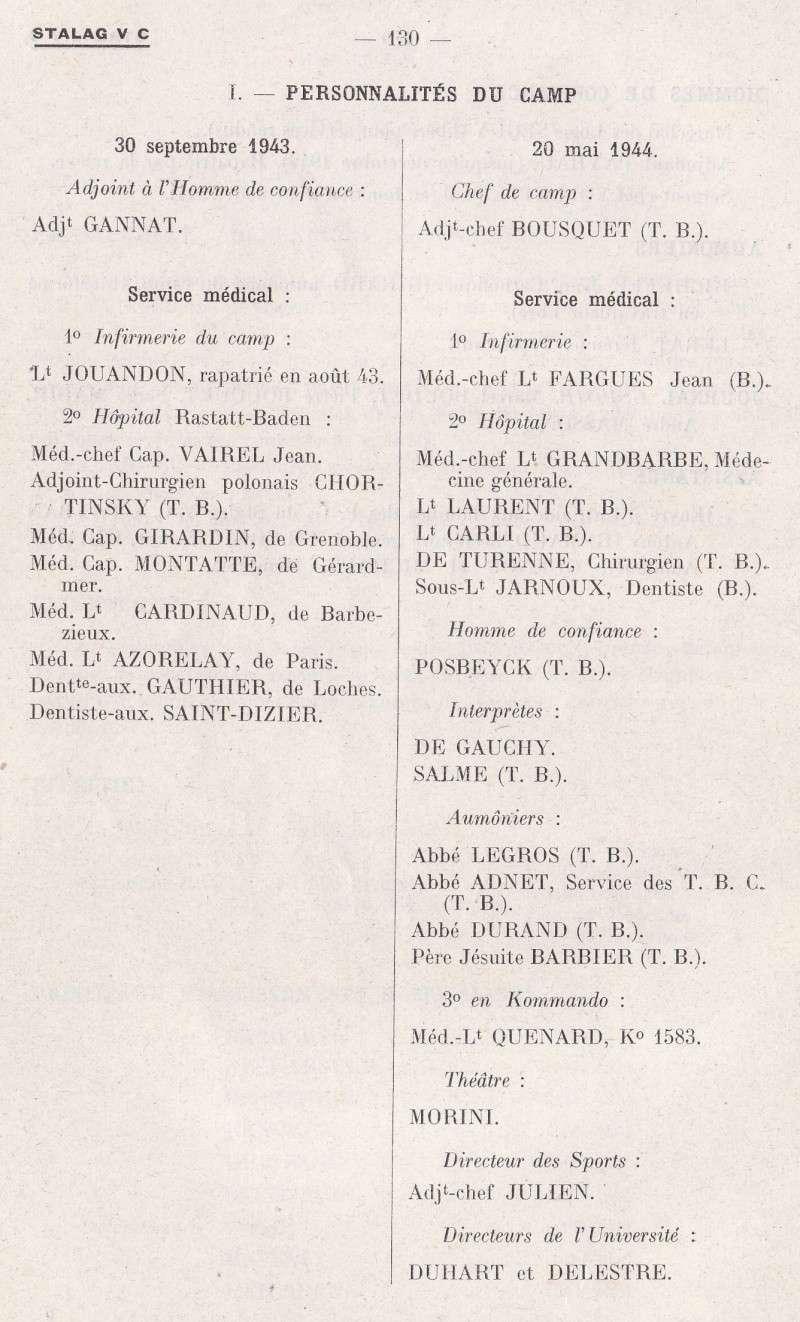 Camps de Prisonniers de Guerre (doc 5è Bureau) Img_0232