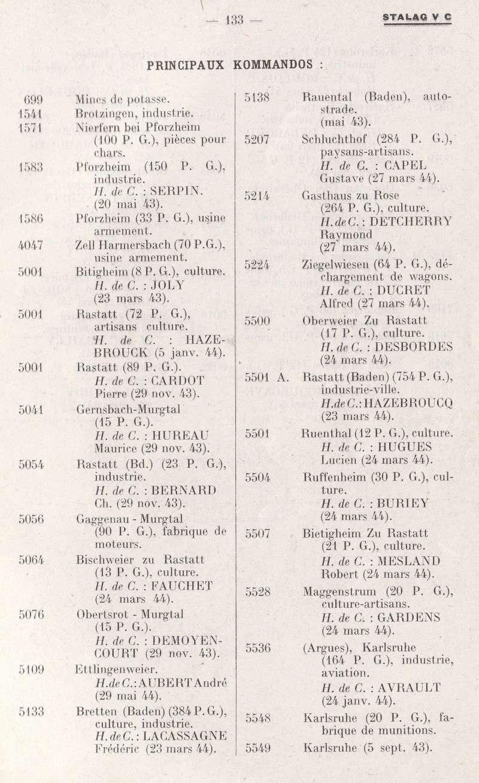 Camps de Prisonniers de Guerre (doc 5è Bureau) Img_0234