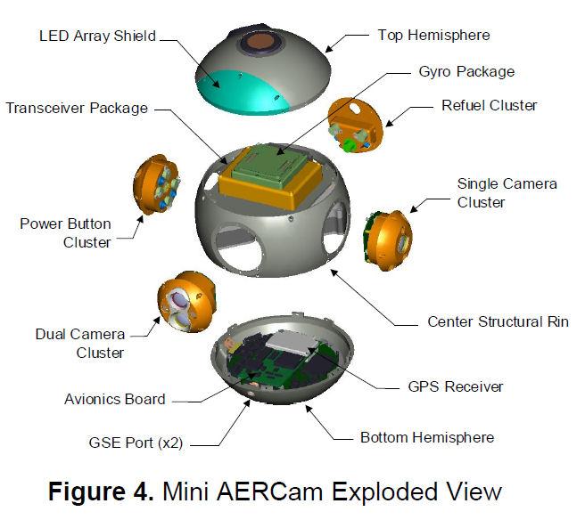 Maintenance de l'ISS : la mini AER cam ..... est-elle dans les choux ? Mini_a16