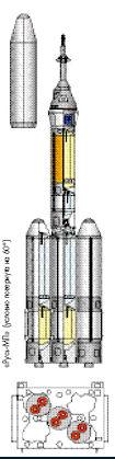 La future fusée russe Rus-M [Abandon] - Page 8 Rus-m_10