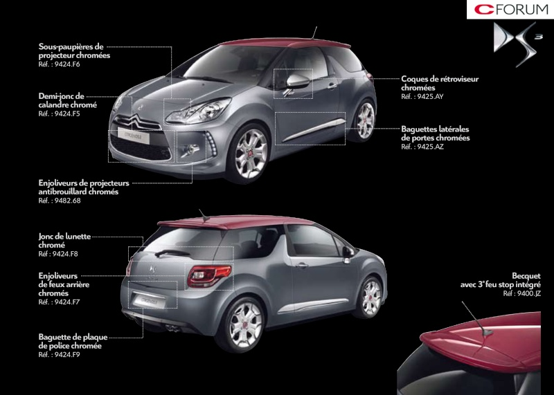 [DOCUMENTATION] Citroën DS3 Access58
