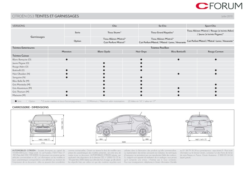 [DOCUMENTATION] Citroën DS3 Catal155