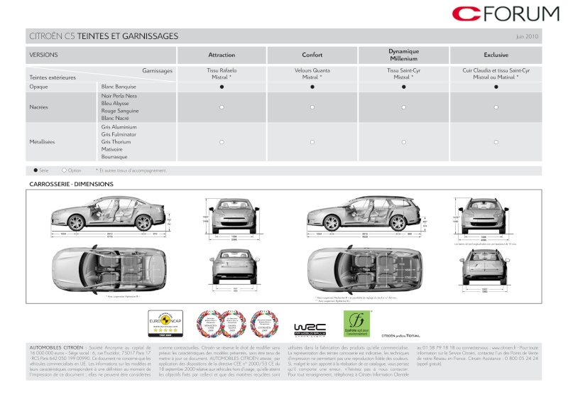 [Documentation] Brochures Citroën Catalo54