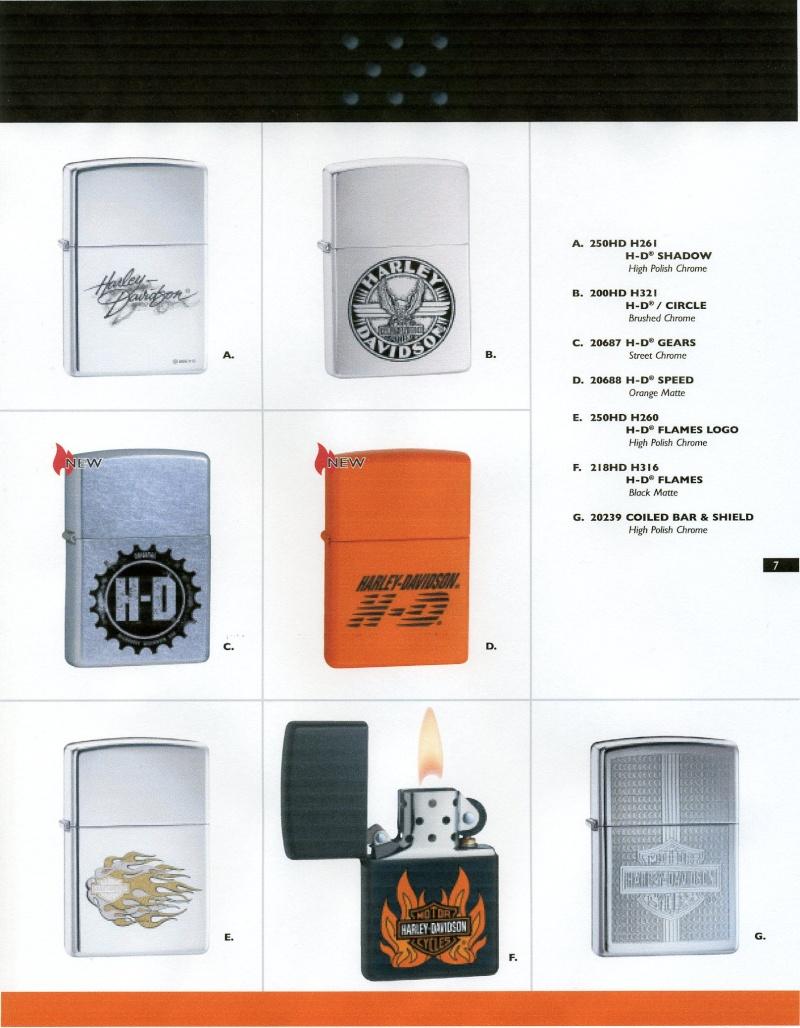 Harley Davidson Collection 2004 ( Version US) 711