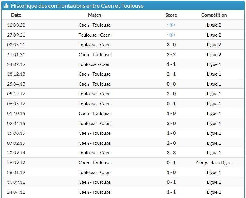[10è journée de Ligue 2] Toulouse FC - SM Caen Tfc-sm12