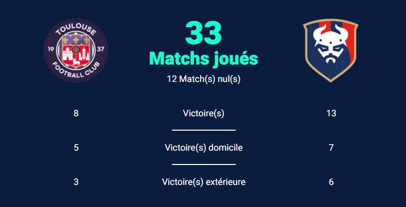 [37è journée de L2] Toulouse FC 3-0 SM Caen Toulou11