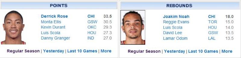 Pronostics NBA - Saison 2010/2011   Leader20