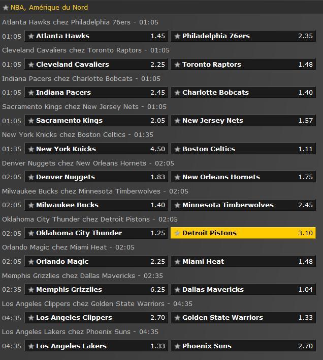 Pronostics NBA - Saison 2010/2011   Nba14