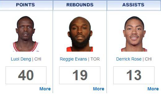 Pronostics NBA - Saison 2010/2011   Perf11