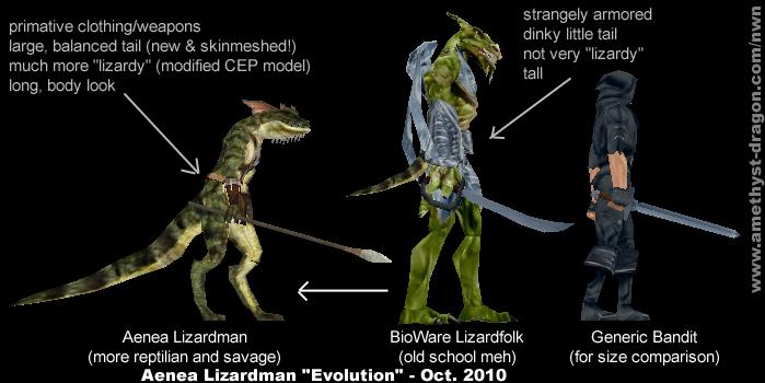 "Lizardman ""Evolution"" Lizard10"