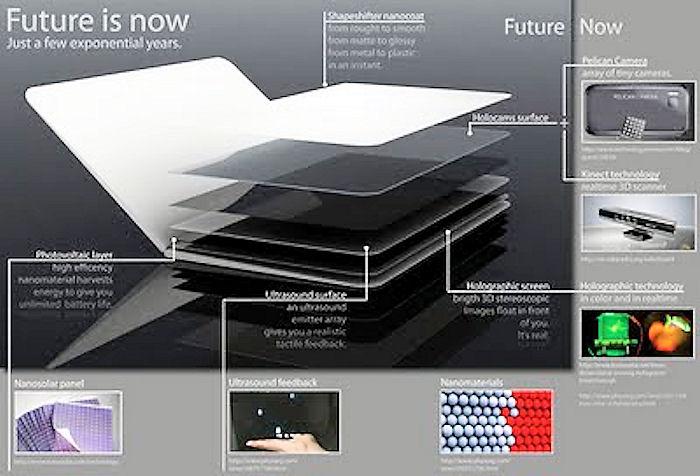 MacBook 2020 olografico? 2020_b12