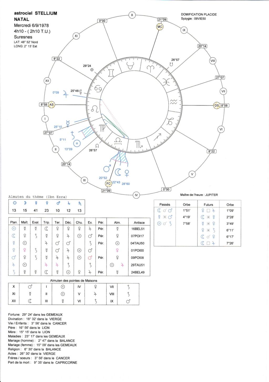 Maître du MC opposé au MC - Page 3 Carte_17