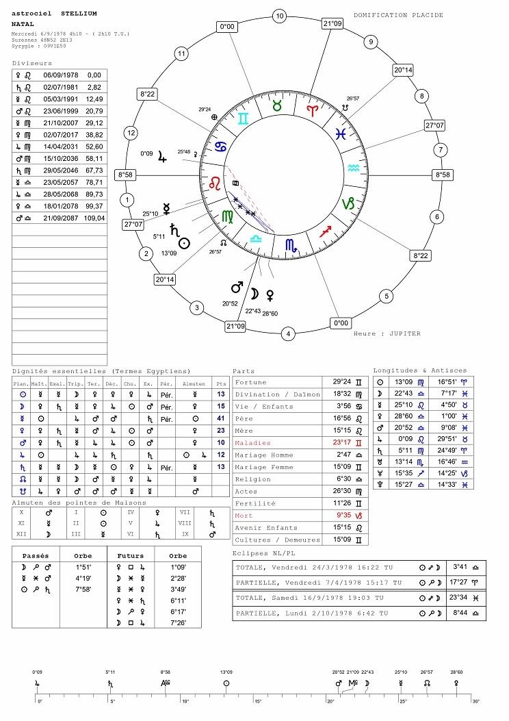 Le Diviseur et le participant  - Page 2 Carte_23